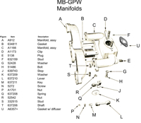 MB GPW, MB GPW Parts Engine L-134 Block and Crankshaft Diagram -L134 Diagram,MB,GPW,L134 Diagram Jeep G503 RFJP VintageJeeps